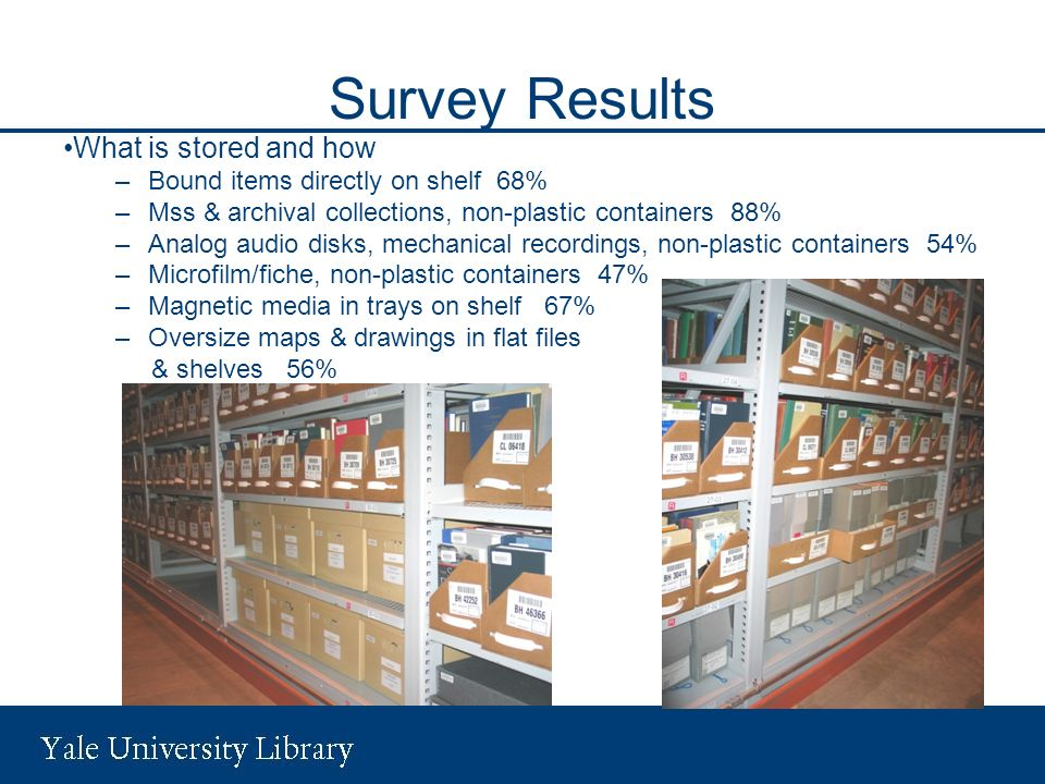 Survey Results What is stored and how –Bound items directly on shelf 68% –Mss & archival collections, non-plastic containers 88% –Analog audio disks, mechanical recordings, non-plastic containers 54% –Microfilm/fiche, non-plastic containers 47% –Magnetic media in trays on shelf 67% –Oversize maps & drawings in flat files & shelves 56%