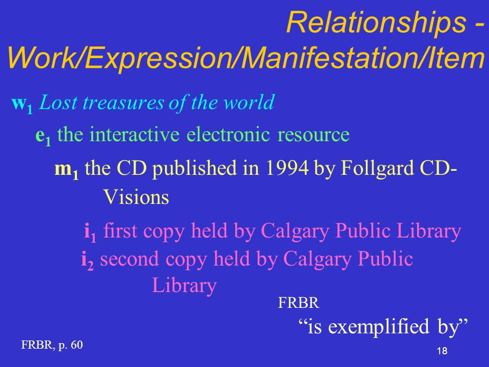 18 Relationships - Work/Expression/Manifestation/Item w 1 Lost treasures of the world e 1 the interactive electronic resource m 1 the CD published in 1994 by Follgard CD- Visions i 1 first copy held by Calgary Public Library i 2 second copy held by Calgary Public Library FRBR, p.