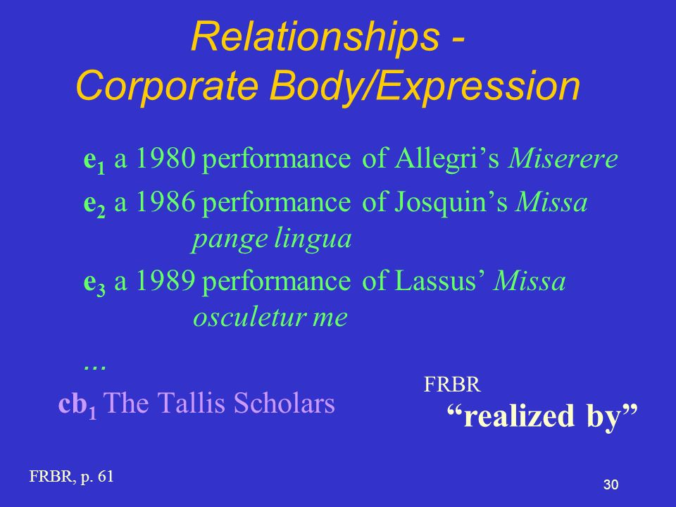 30 Relationships - Corporate Body/Expression e 1 a 1980 performance of Allegris Miserere e 2 a 1986 performance of Josquins Missa pange lingua e 3 a 1989 performance of Lassus Missa osculetur me...