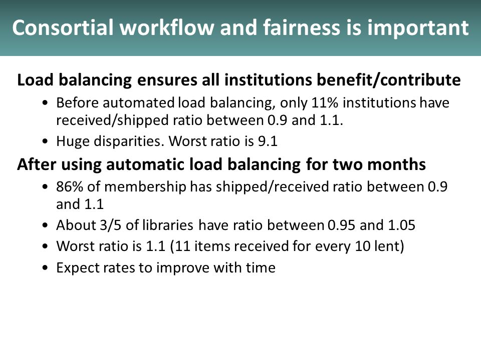 Consortial workflow and fairness is important Load balancing ensures all institutions benefit/contribute Before automated load balancing, only 11% institutions have received/shipped ratio between 0.9 and 1.1.