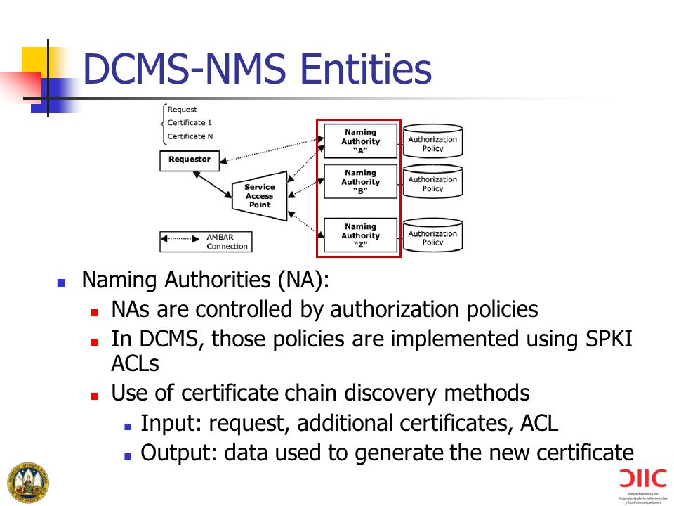 DCMS-NMS Entities Naming Authorities (NA): NAs are controlled by authorization policies In DCMS, those policies are implemented using SPKI ACLs Use of certificate chain discovery methods Input: request, additional certificates, ACL Output: data used to generate the new certificate