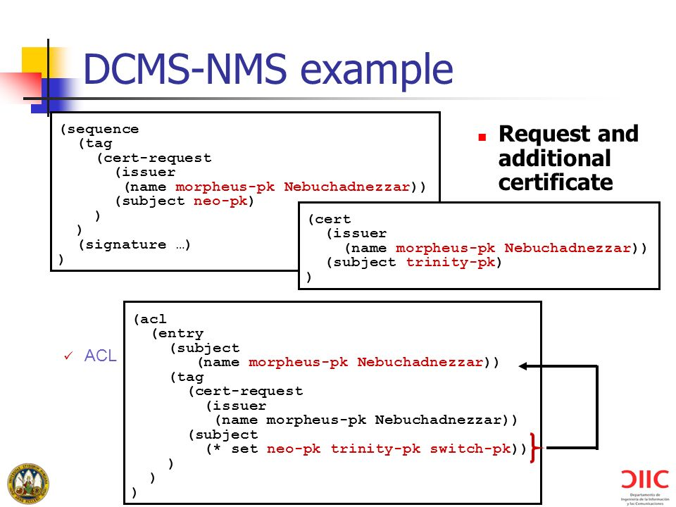 DCMS-NMS example Request and additional certificate (sequence (tag (cert-request (issuer (name morpheus-pk Nebuchadnezzar)) (subject neo-pk) ) (signature …) ) (acl (entry (subject (name morpheus-pk Nebuchadnezzar)) (tag (cert-request (issuer (name morpheus-pk Nebuchadnezzar)) (subject (* set neo-pk trinity-pk switch-pk)) ) (cert (issuer (name morpheus-pk Nebuchadnezzar)) (subject trinity-pk) ) ACL