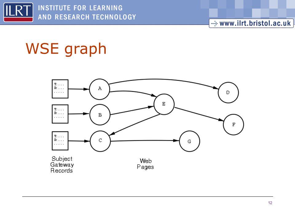12 WSE graph