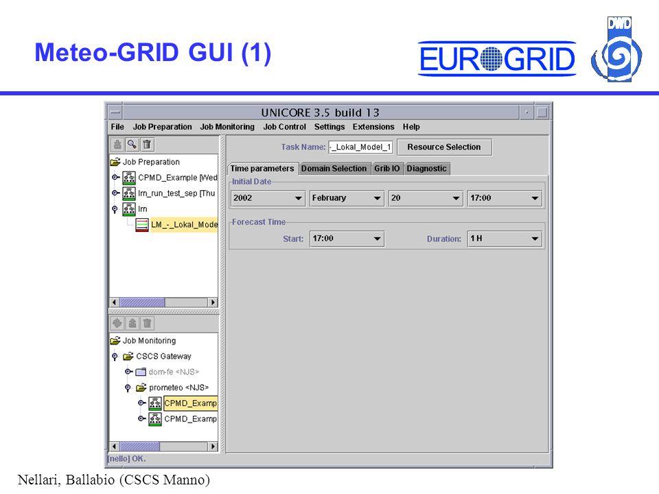 Meteo-GRID GUI (1) Nellari, Ballabio (CSCS Manno)