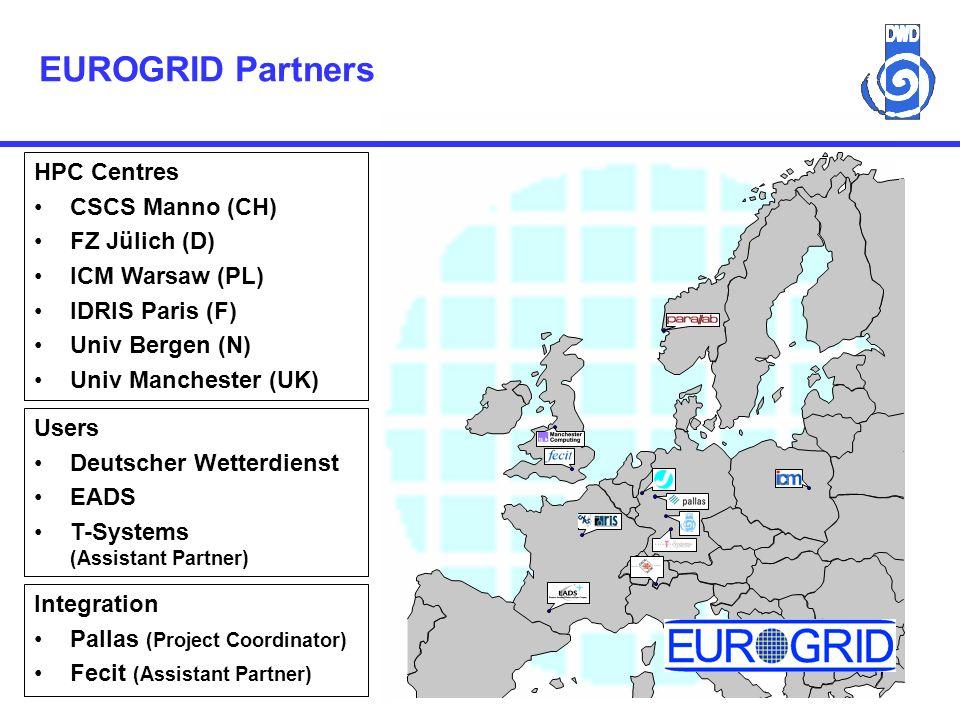 EUROGRID Partners HPC Centres CSCS Manno (CH) FZ Jülich (D) ICM Warsaw (PL) IDRIS Paris (F) Univ Bergen (N) Univ Manchester (UK) Users Deutscher Wetterdienst EADS T-Systems (Assistant Partner) Integration Pallas (Project Coordinator) Fecit (Assistant Partner)