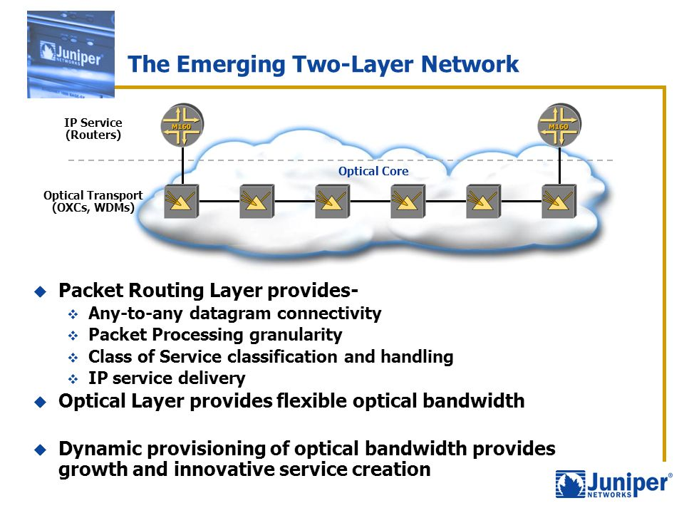 IP Service (Routers) Optical Transport (OXCs, WDMs) Optical Core The Emerging Two-Layer Network Packet Routing Layer provides- Any-to-any datagram con