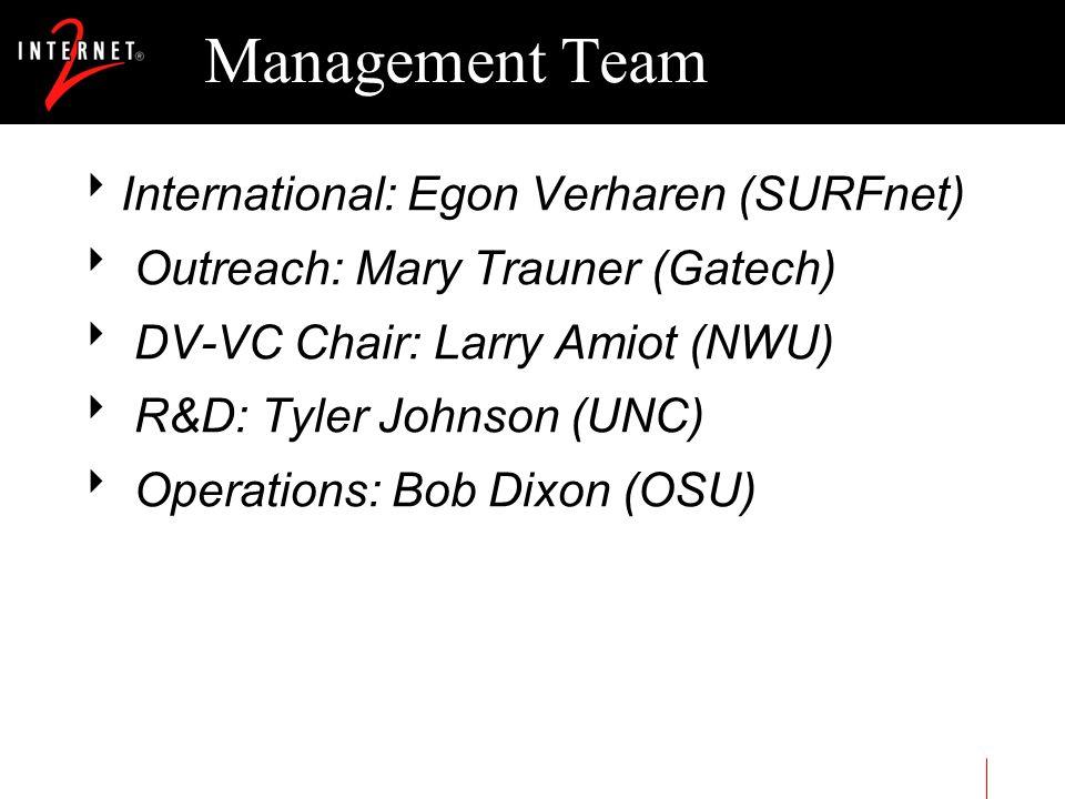 Management Team International: Egon Verharen (SURFnet) Outreach: Mary Trauner (Gatech) DV-VC Chair: Larry Amiot (NWU) R&D: Tyler Johnson (UNC) Operations: Bob Dixon (OSU)