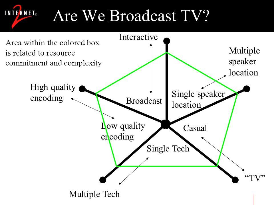 Are We Broadcast TV.