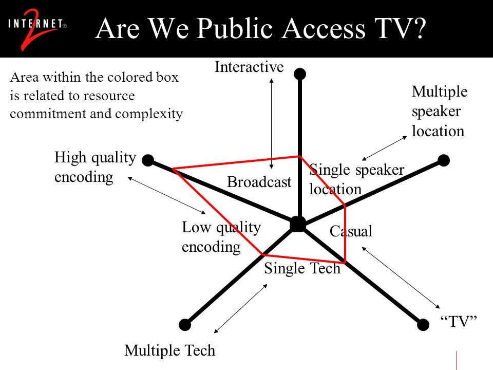 Are We Public Access TV.