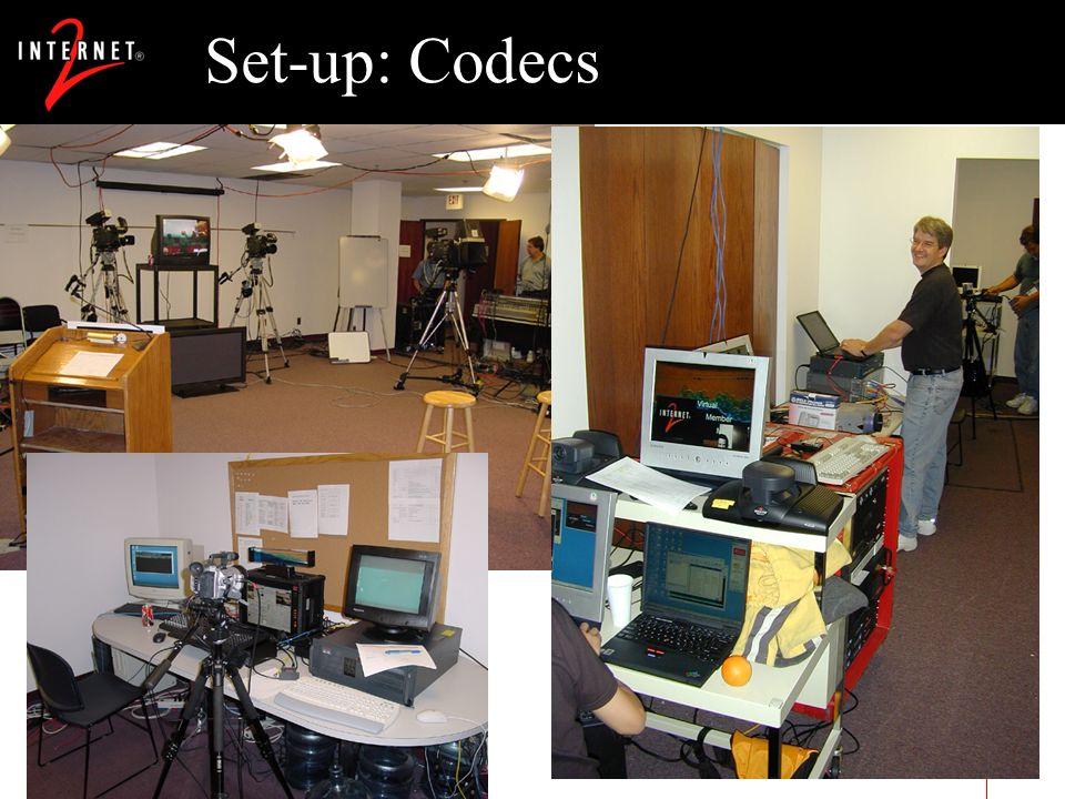 Set-up: Codecs