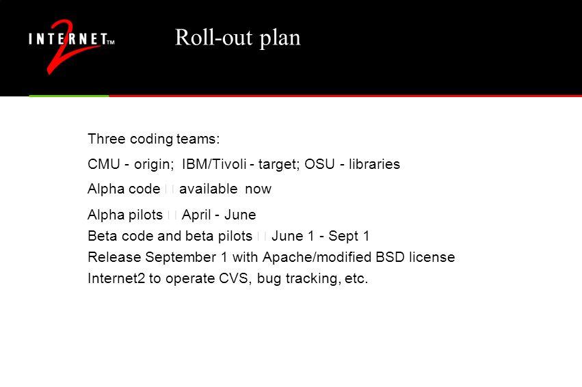 Roll-out plan Three coding teams: CMU - origin; IBM/Tivoli - target; OSU - libraries Alpha code – available now Alpha pilots – April - June Beta code