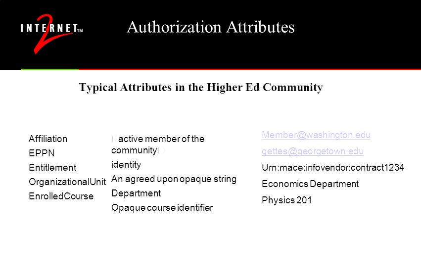 "Authorization Attributes Typical Attributes in the Higher Ed Community Affiliation EPPN Entitlement OrganizationalUnit EnrolledCourse ""active member of the community"" identity An agreed upon opaque string Department Opaque course identifier  Urn:mace:infovendor:contract1234 Economics Department Physics 201"