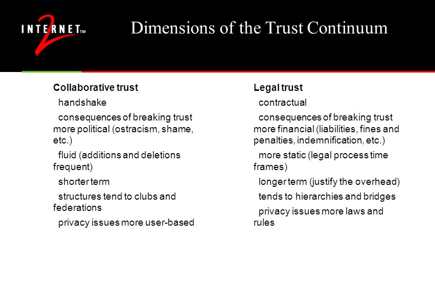 Dimensions of the Trust Continuum Collaborative trust handshake consequences of breaking trust more political (ostracism, shame, etc.) fluid (addition