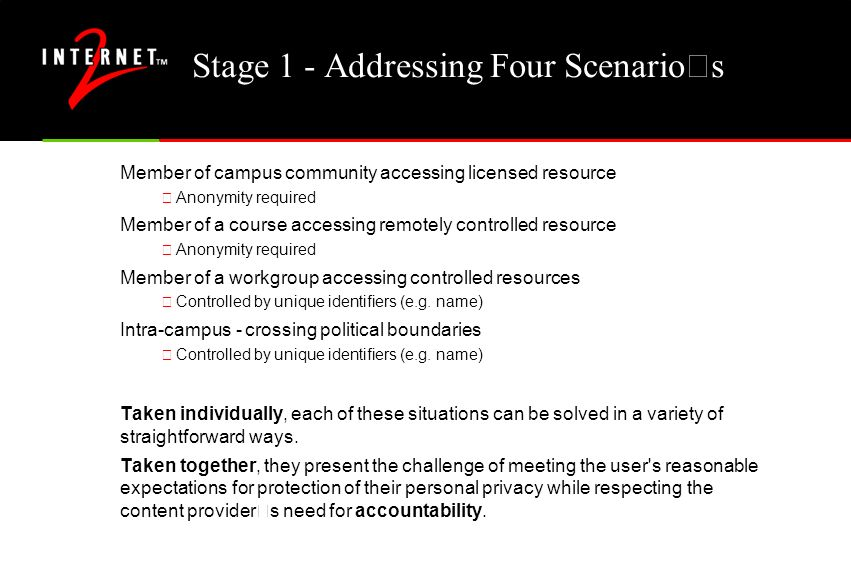 Stage 1 - Addressing Four Scenario ' s Member of campus community accessing licensed resource • Anonymity required Member of a course accessing remotely controlled resource • Anonymity required Member of a workgroup accessing controlled resources • Controlled by unique identifiers (e.g.