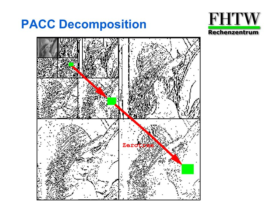 PACC Decomposition