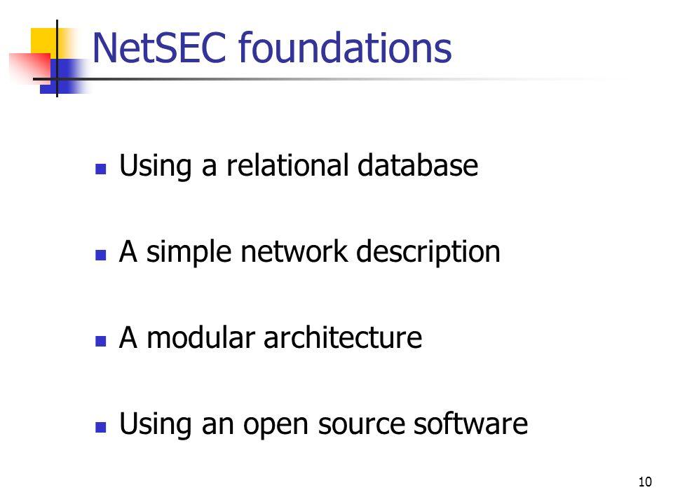 11 Open software Linux system (Redhat) MySQL database Apache Web server JAVA
