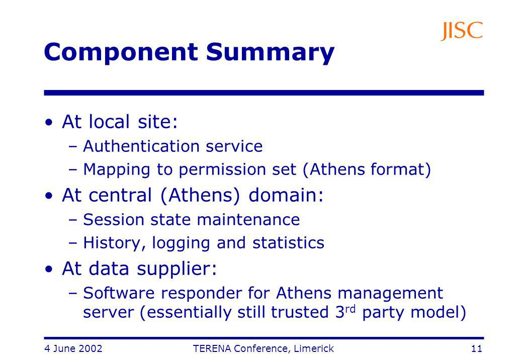 4 June 2002 TERENA Conference, Limerick 11 Component Summary At local site: –Authentication service –Mapping to permission set (Athens format) At central (Athens) domain: –Session state maintenance –History, logging and statistics At data supplier: –Software responder for Athens management server (essentially still trusted 3 rd party model)