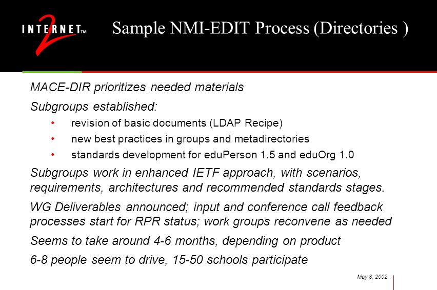 May 8, 2002 Sample NMI-EDIT Process (Directories ) MACE-DIR prioritizes needed materials Subgroups established: revision of basic documents (LDAP Recipe) new best practices in groups and metadirectories standards development for eduPerson 1.5 and eduOrg 1.0 Subgroups work in enhanced IETF approach, with scenarios, requirements, architectures and recommended standards stages.