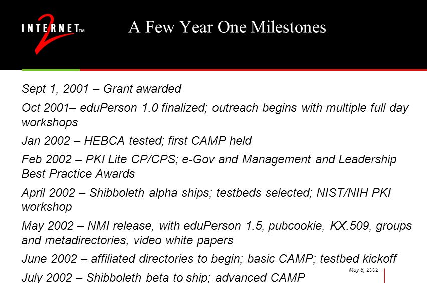 May 8, 2002 A Few Year One Milestones Sept 1, 2001 – Grant awarded Oct 2001– eduPerson 1.0 finalized; outreach begins with multiple full day workshops Jan 2002 – HEBCA tested; first CAMP held Feb 2002 – PKI Lite CP/CPS; e-Gov and Management and Leadership Best Practice Awards April 2002 – Shibboleth alpha ships; testbeds selected; NIST/NIH PKI workshop May 2002 – NMI release, with eduPerson 1.5, pubcookie, KX.509, groups and metadirectories, video white papers June 2002 – affiliated directories to begin; basic CAMP; testbed kickoff July 2002 – Shibboleth beta to ship; advanced CAMP