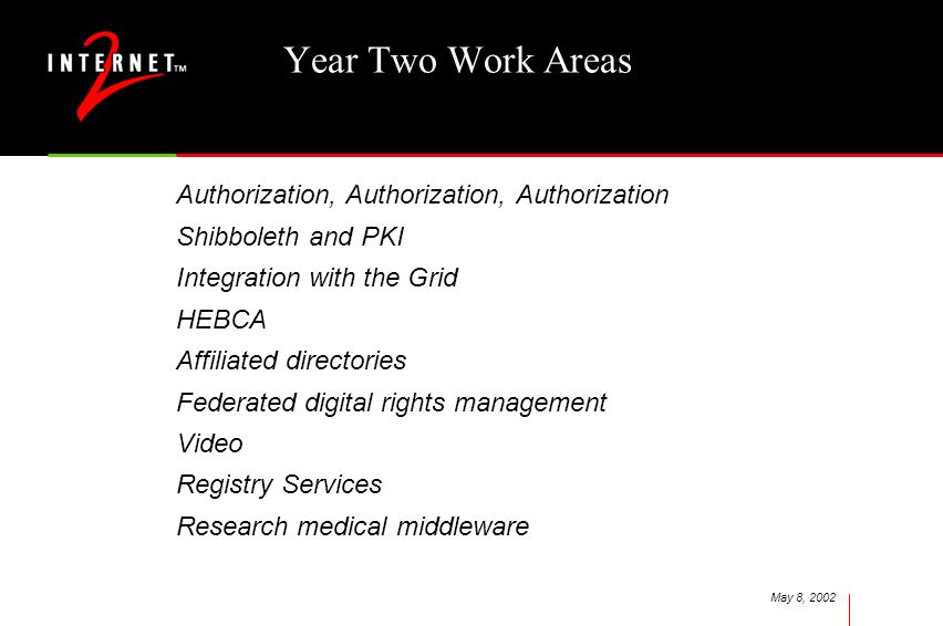 May 8, 2002 Year Two Work Areas Authorization, Authorization, Authorization Shibboleth and PKI Integration with the Grid HEBCA Affiliated directories Federated digital rights management Video Registry Services Research medical middleware