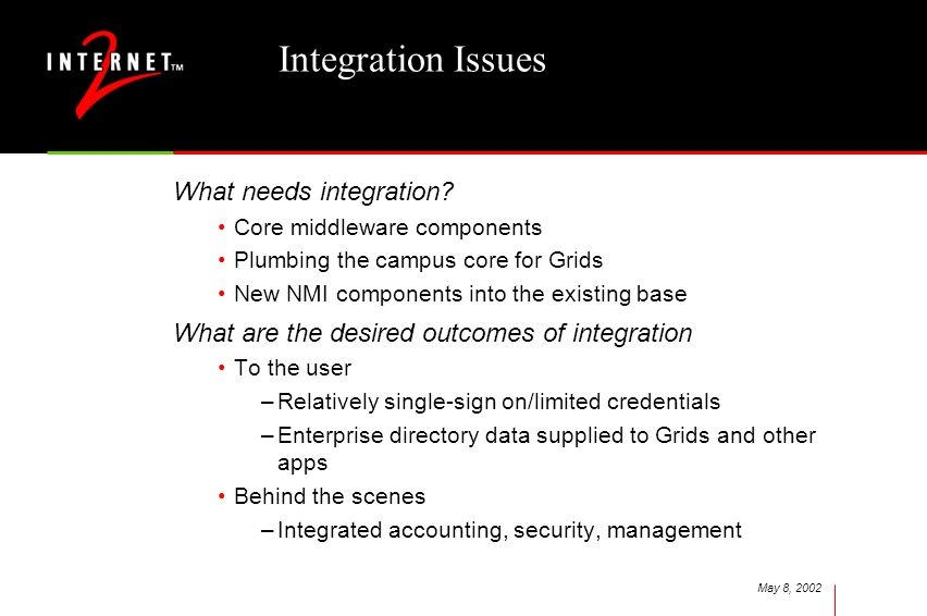 May 8, 2002 Integration Issues What needs integration.