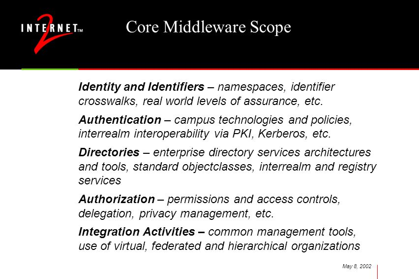 May 8, 2002 Core Middleware Scope Identity and Identifiers – namespaces, identifier crosswalks, real world levels of assurance, etc. Authentication –