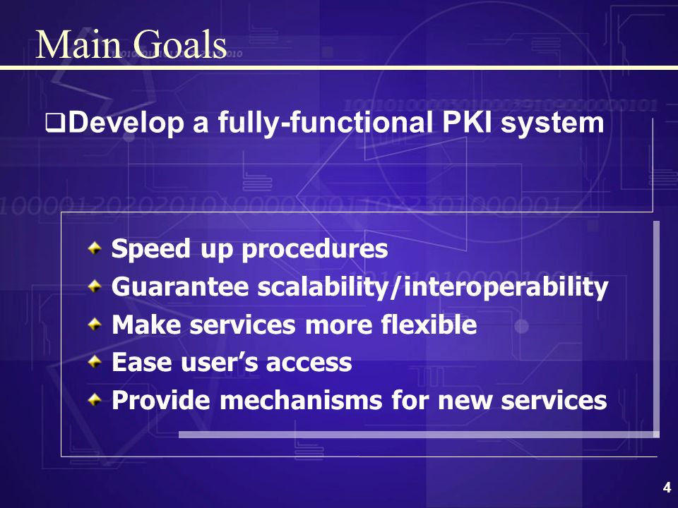 3 Introduction Need to set trust agents => PKI: certification services Background: Oriented to end users => www Inflexibility, interface-processing dependence Lack of interoperability Results => PKIs have been replaced by other systems: ssh, PGP, home made SSL Proposed system PKIX Automate standard interfaces Specific application scope