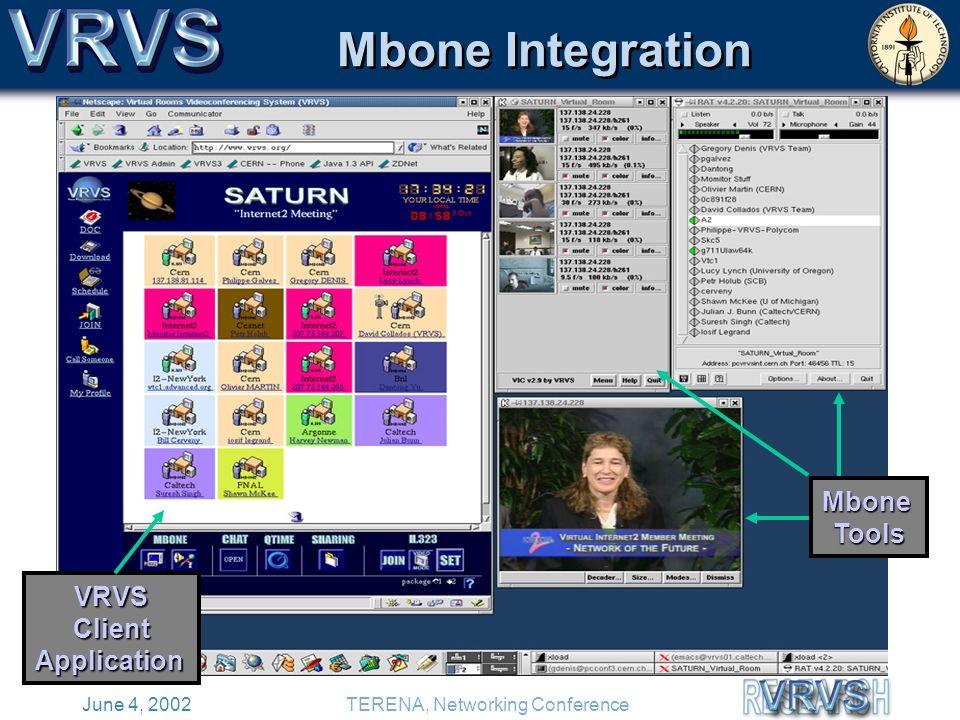 June 4, 2002TERENA, Networking Conference Mbone Integration MboneTools VRVSClientApplication