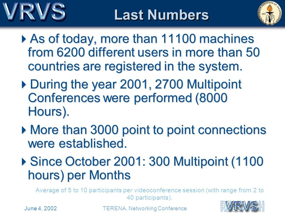 June 4, 2002TERENA, Networking Conference Last Numbers As of today, more than 11100 machines from 6200 different users in more than 50 countries are registered in the system.
