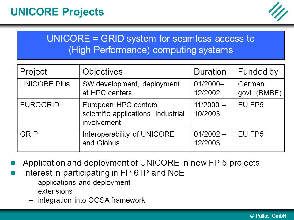 © Pallas GmbH UNICORE Projects UNICORE = GRID system for seamless access to (High Performance) computing systems ProjectObjectivesDurationFunded by UNICORE PlusSW development, deployment at HPC centers 01/2000– 12/2002 German govt.