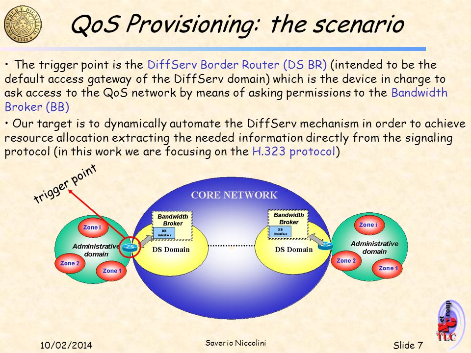 Slide 710/02/2014 Saverio Niccolini QoS Provisioning: the scenario The trigger point is the DiffServ Border Router (DS BR) (intended to be the default