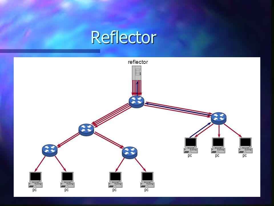 Reflector reflector