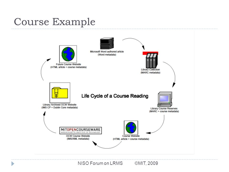 Course Example NISO Forum on LRMS ©MIT, 2009