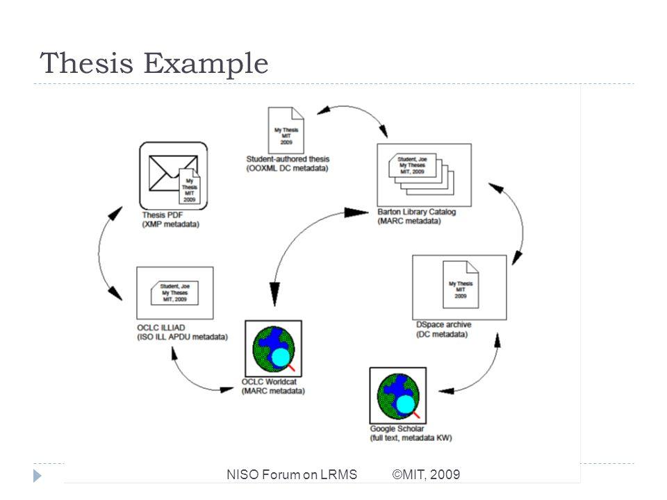 Conceptual Data Models Build on and harmonize bibliographic data models FRBR, ERMI MARC, MODS, Dublin Core, EAD, DDI, FGDC, VRA, CCO… ONIX, PRISM (upstream) XMP, bibTex, RIS (upstream) SCORM, IMS (downstream) flickr, delicious, youtube, iTunesU (everywhere) NISO Forum on LRMS ©MIT, 2009
