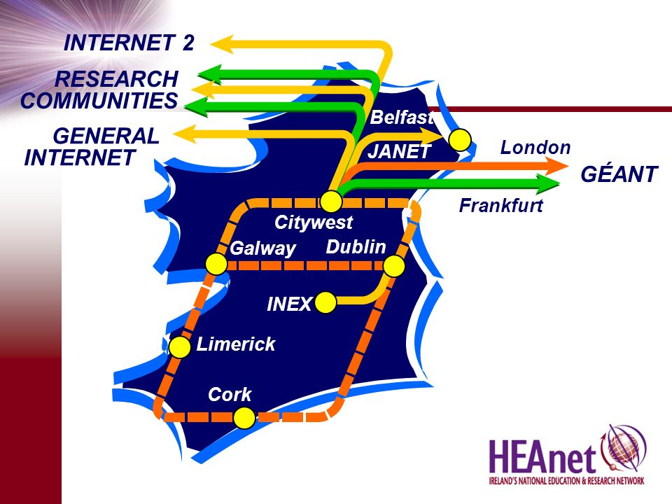 INTERNET 2 RESEARCH COMMUNITIES GENERAL INTERNET INEX Belfast Citywest Dublin Galway Limerick Cork JANET London Frankfurt GÉANT