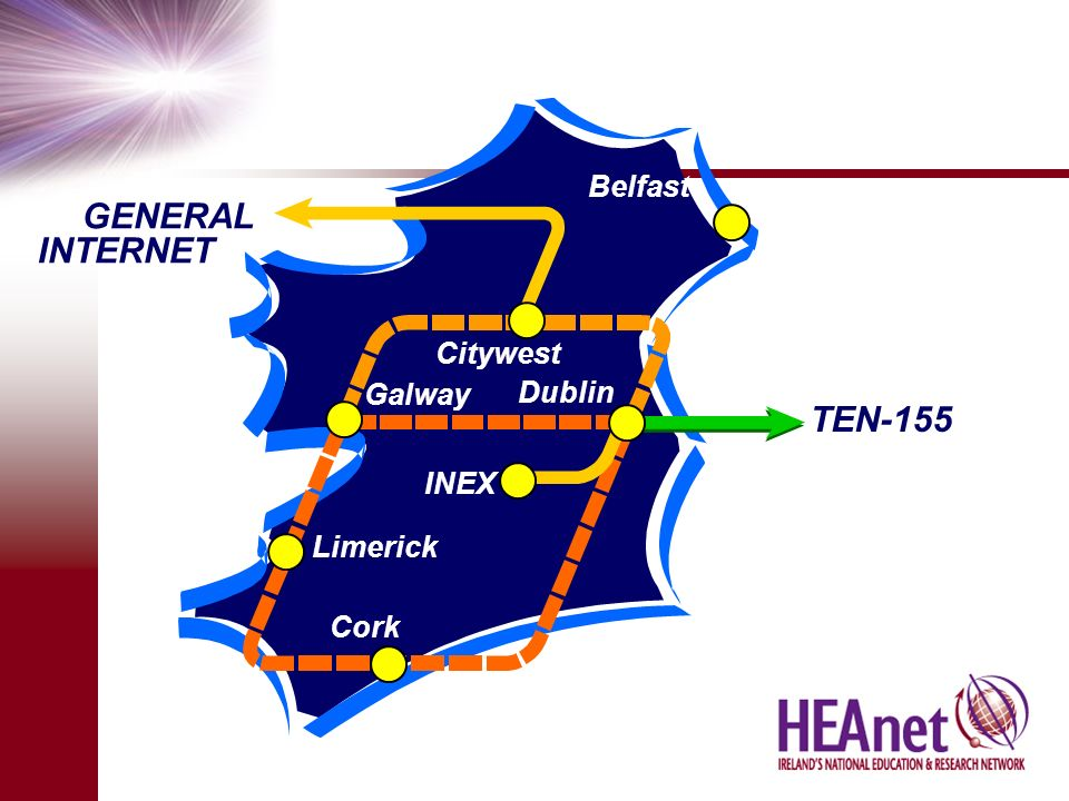 GENERAL INTERNET INEX Belfast Citywest Dublin Galway Limerick Cork TEN-155