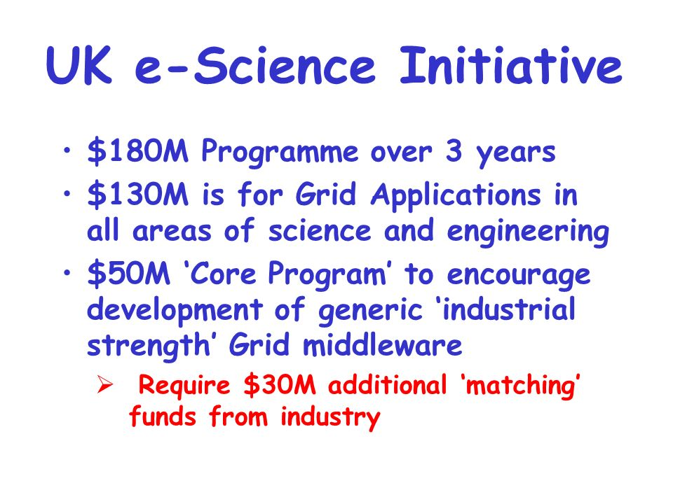 UK Funding Lines E-Science Initiative $180M Research Equipment$100M Research Infrastructure$240M