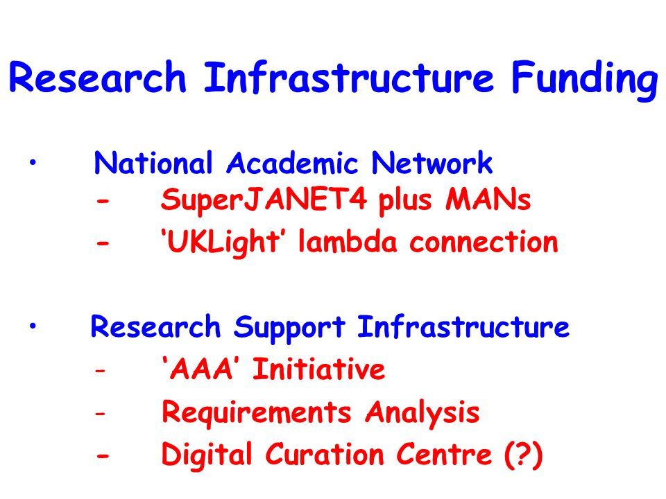 Research Equipment Funding -National Teraflop/s Supercomputer 2002 – 3 Teraflop/s 2004 – 6 Teraflop/s 2006 – 12 Teraflop/s -Joint Research Equipment Initiative Modestly parallel systems University/Departmental Clusters