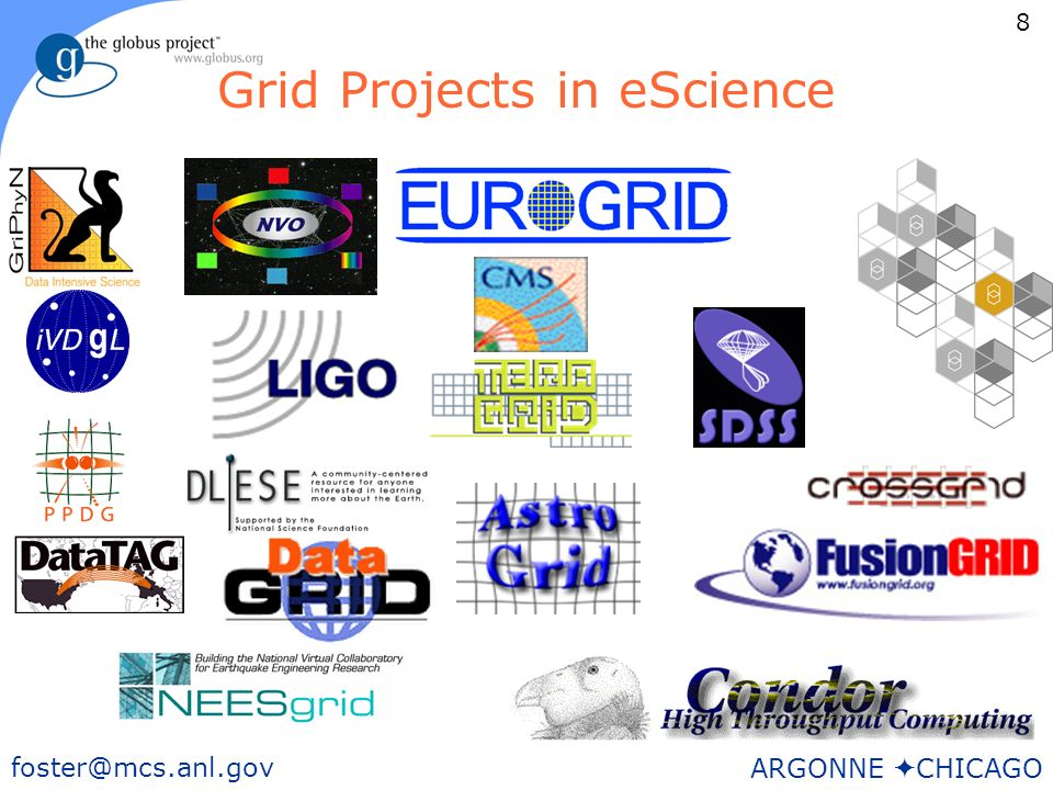 8 foster@mcs.anl.gov ARGONNE CHICAGO Grid Projects in eScience