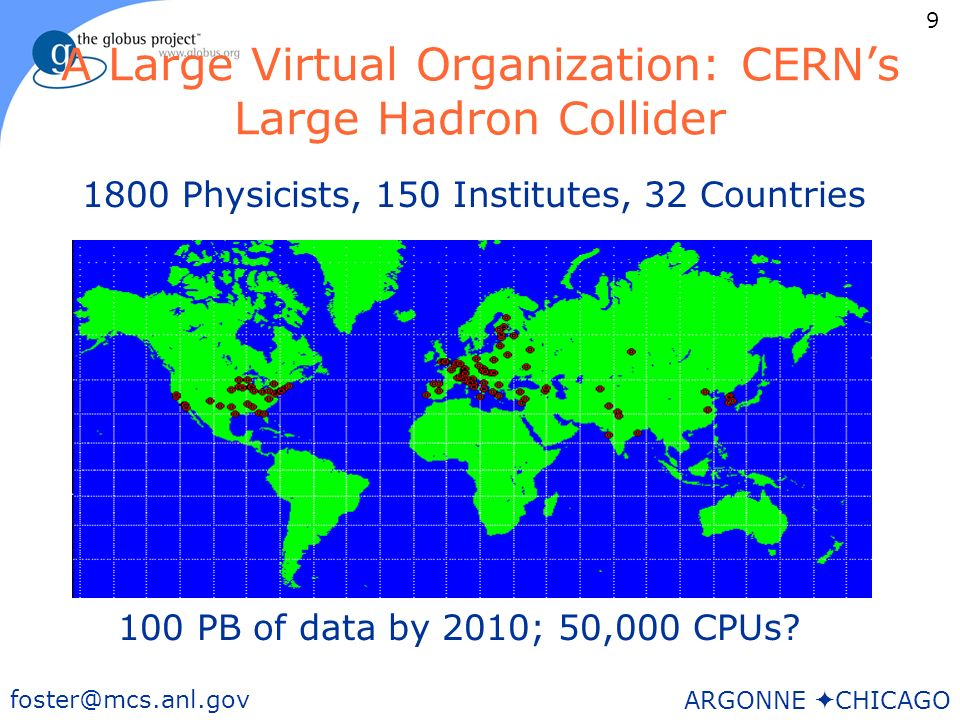 9 foster@mcs.anl.gov ARGONNE CHICAGO A Large Virtual Organization: CERNs Large Hadron Collider 1800 Physicists, 150 Institutes, 32 Countries 100 PB of data by 2010; 50,000 CPUs?