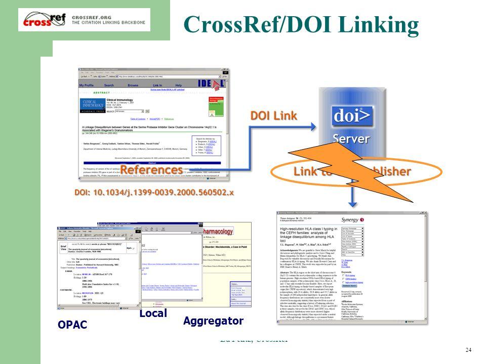 24 Ed Pentz, CrossRef Aggregator Local OPAC CrossRef/DOI Linking