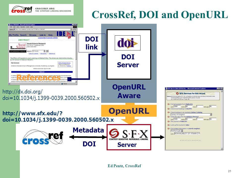 25 Ed Pentz, CrossRef OpenURL Aware References DOI Server Server DOI OpenURL Metadata DOI link http://www.sfx.edu/.