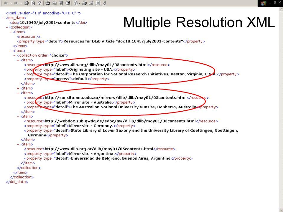 30 Ed Pentz, CrossRef Multiple Resolution XML