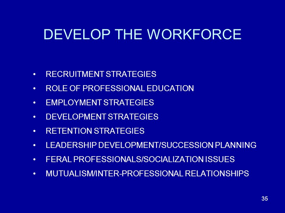 35 DEVELOP THE WORKFORCE RECRUITMENT STRATEGIES ROLE OF PROFESSIONAL EDUCATION EMPLOYMENT STRATEGIES DEVELOPMENT STRATEGIES RETENTION STRATEGIES LEADERSHIP DEVELOPMENT/SUCCESSION PLANNING FERAL PROFESSIONALS/SOCIALIZATION ISSUES MUTUALISM/INTER-PROFESSIONAL RELATIONSHIPS