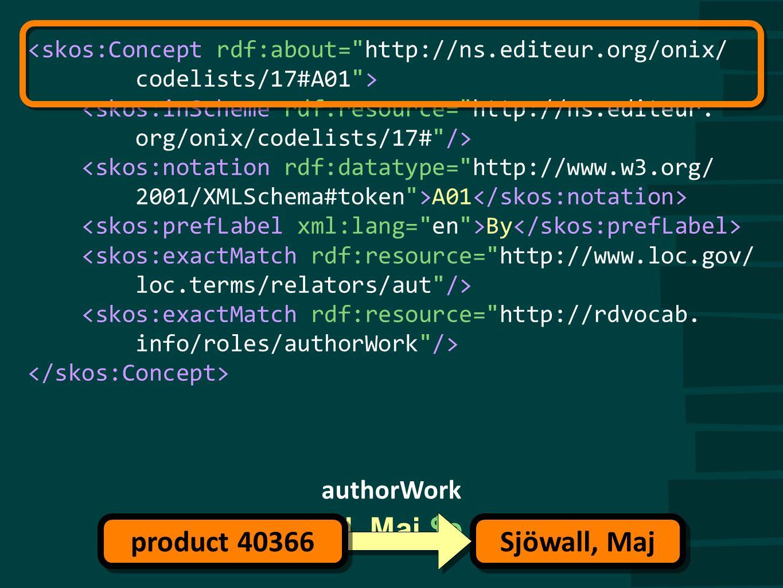 <skos:notation rdf:datatype= http://www.w3.org/ 2001/XMLSchema#token >A01 By <skos:exactMatch rdf:resource= http://rdvocab.