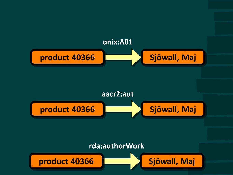 rda:authorWork Sjöwall, Maj product 40366 aacr2:aut Sjöwall, Maj product 40366 onix:A01 Sjöwall, Maj product 40366
