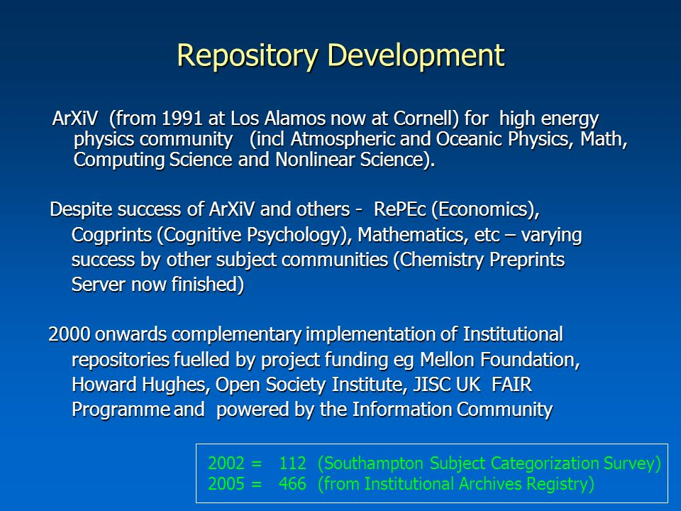 Repository Development ArXiV (from 1991 at Los Alamos now at Cornell) for high energy physics community (incl Atmospheric and Oceanic Physics, Math, Computing Science and Nonlinear Science).
