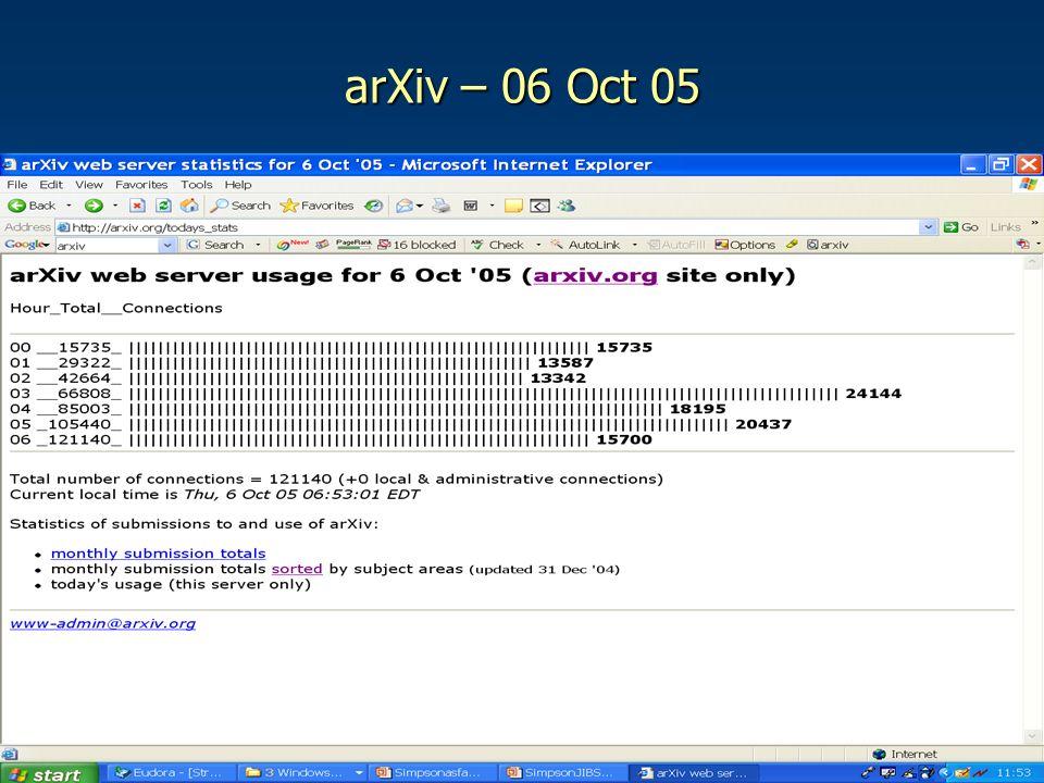 arXiv – 06 Oct 05