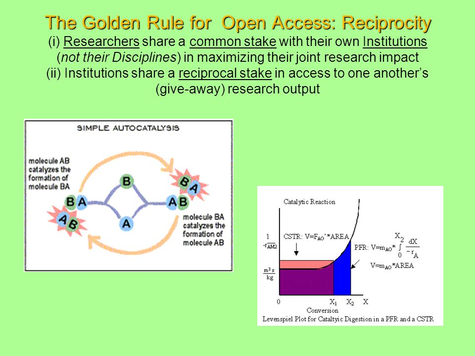The Golden Rule for Open Access: Reciprocity The Golden Rule for Open Access: Reciprocity (i) Researchers share a common stake with their own Institut