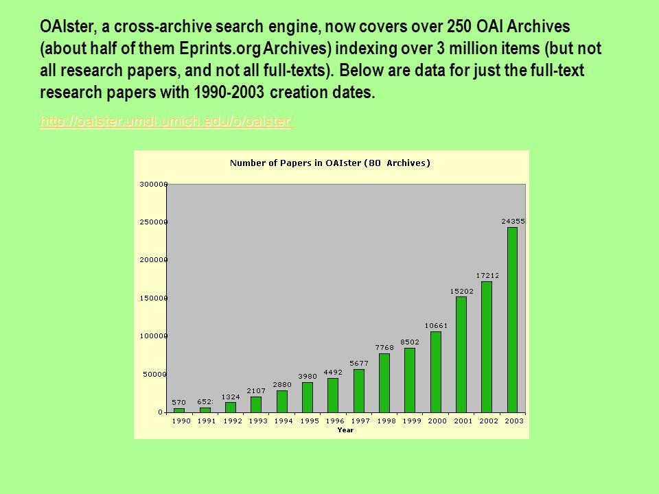 OAIster, a cross-archive search engine, now covers over 250 OAI Archives (about half of them Eprints.org Archives) indexing over 3 million items (but